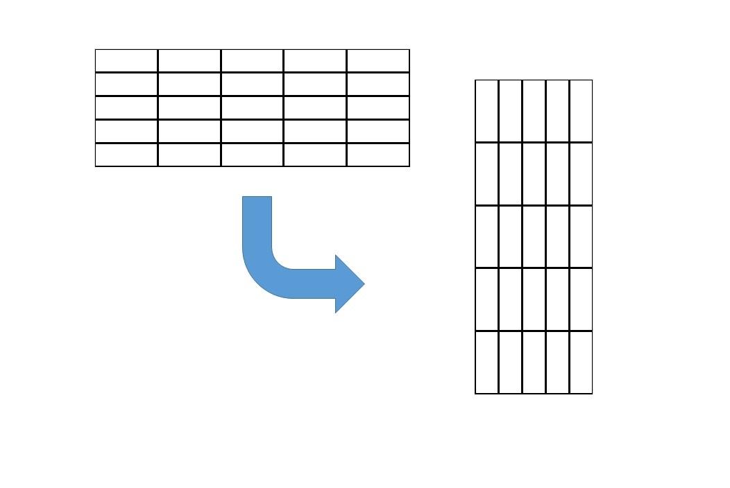 エクセル 行 と 列 の 入れ替え